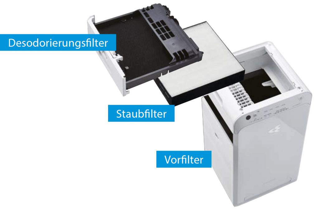 neues Design von dem DAIKIN Luftreiniger MCK55W