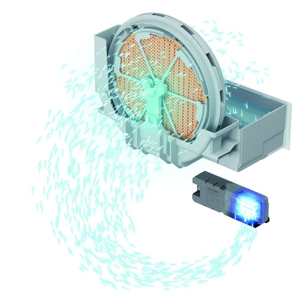 Grafische Darstellung von der humidifying-function